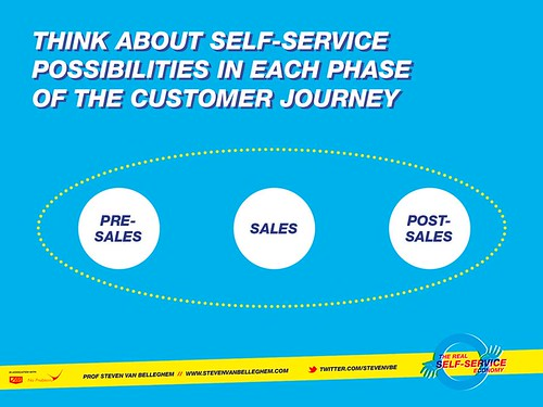 self service in each phase of the buying cycle