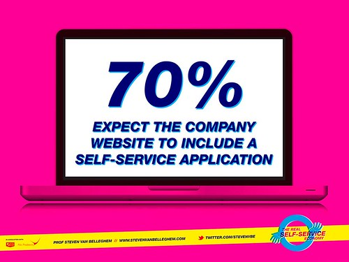 70% expects self service