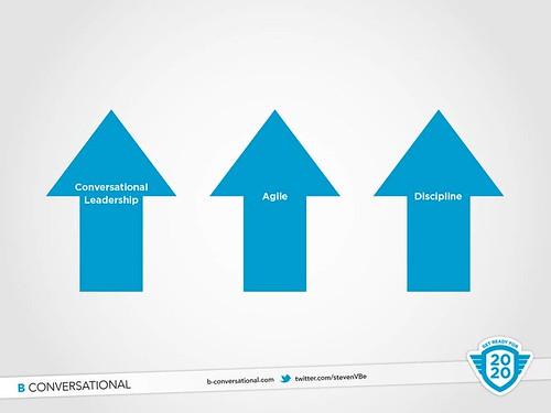 Marketing 2020 organization pillars