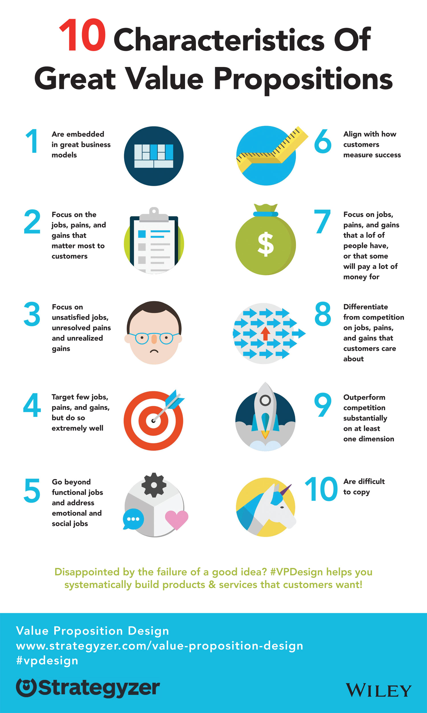 Infographic: 10 characteristics of great value ...
