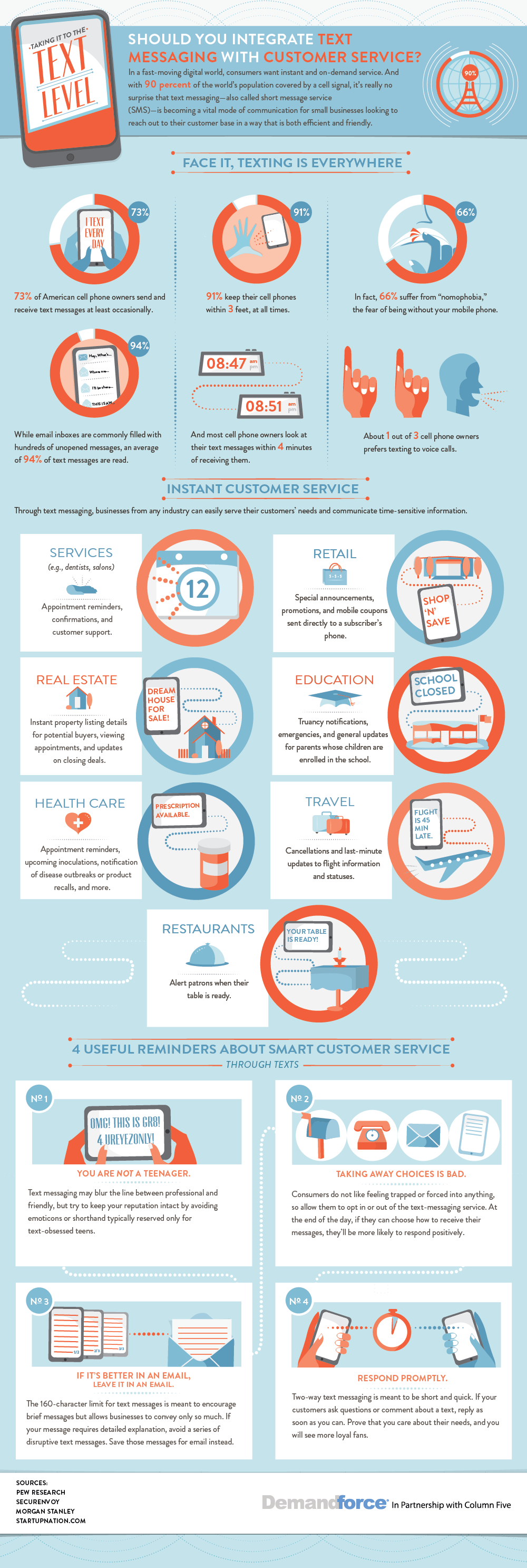 infographic how to use sms for customer service mycustomer infographic