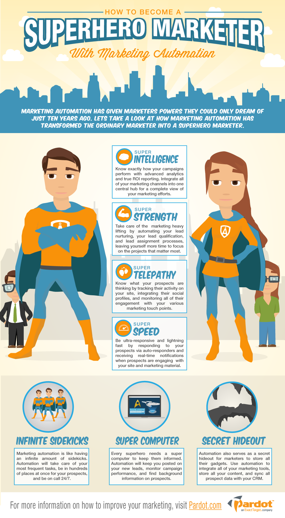 infographic  how to become a superhero marketer