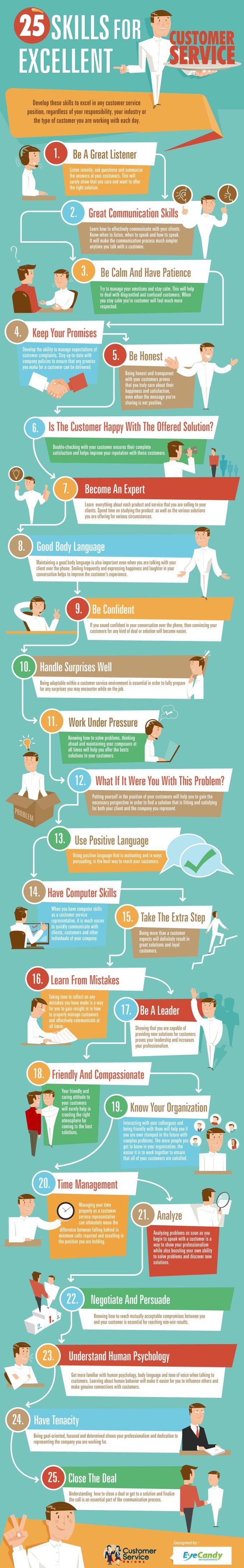 Skills for customer service resume