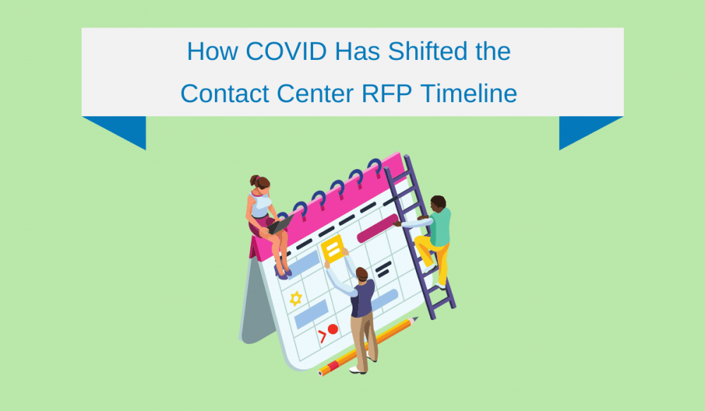 How COVID Has Shifted the Contact Center RFP Timeline