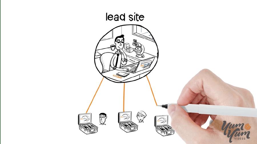 video e-shop conversion