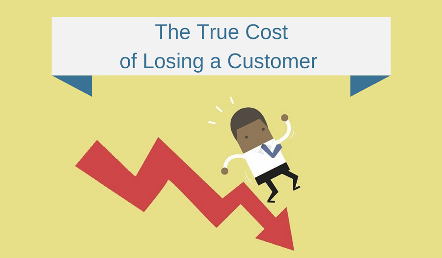 The True Cost of Losing a Customer