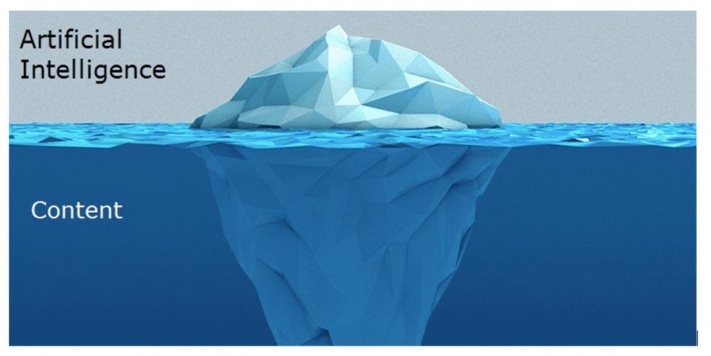 Chatbot iceberg