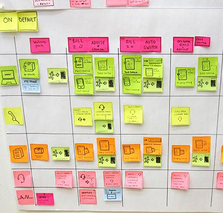Who should own customer journey mapping? | MyCustomer on