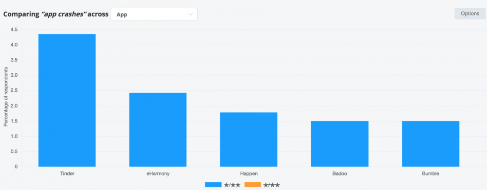 comparing-app-crashes-across-app