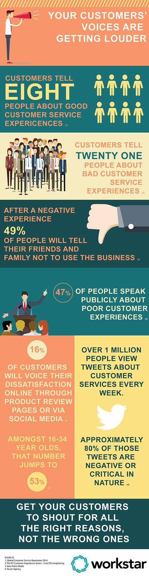 Customer voice