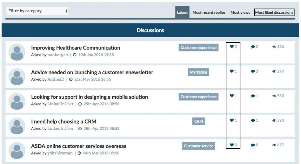 Discuss overview page example