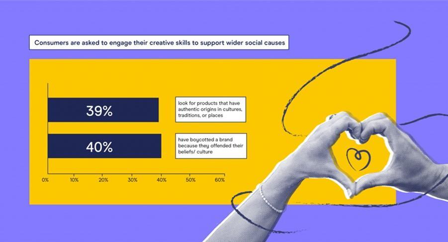 Creativity engagement