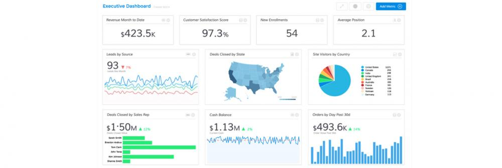 Mopinion: 10 dashboarding tools - grow