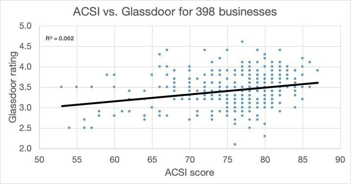 ACSI 1