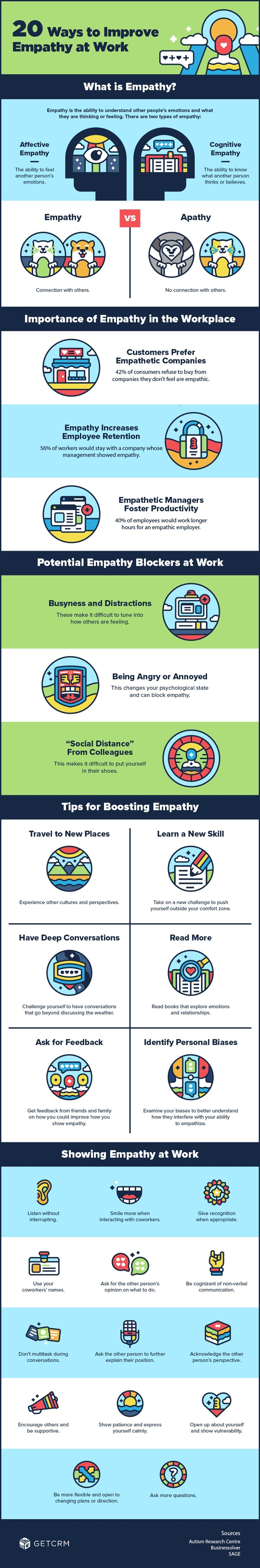 Improve empathy