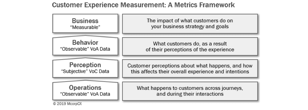 michael-hinshaw-metrics-framework.
