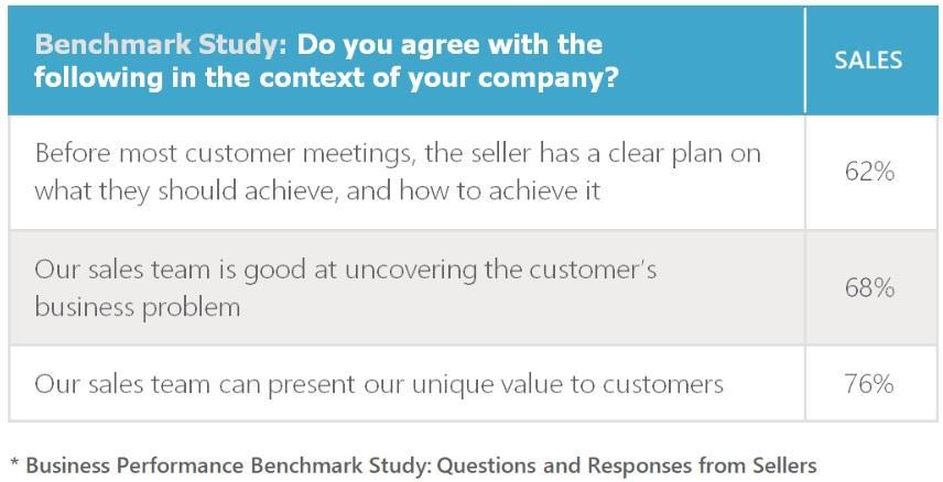 Salesmeeting