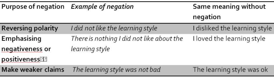 Text analytics table