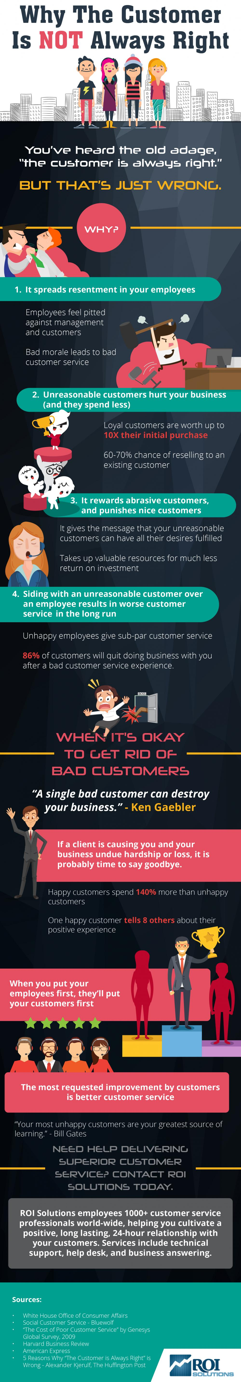 Why the customer isn't always right