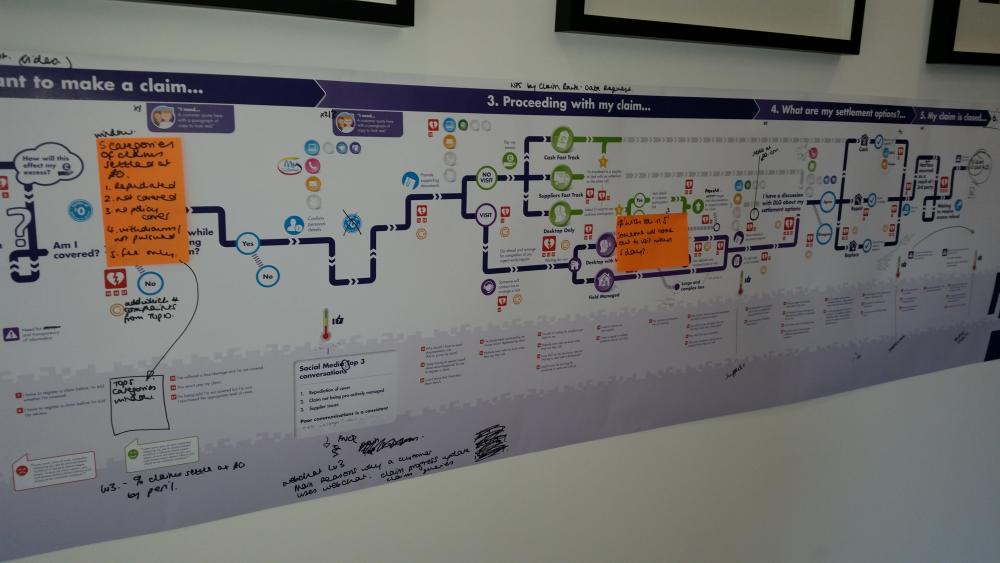 YBS journey mapping
