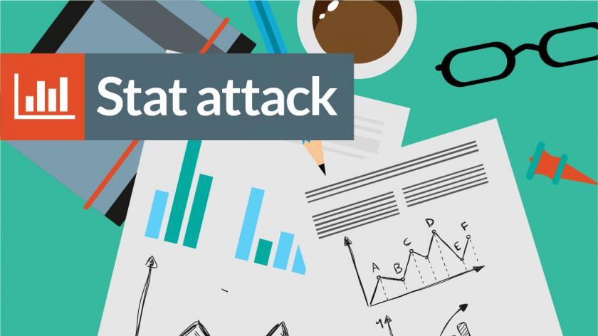 Stat Attacks