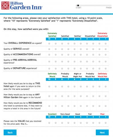 Hilton survey