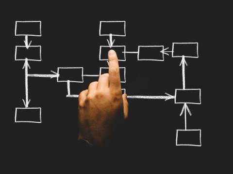 process flow chart