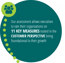 11 Key Measures on Customer Perspective