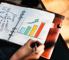 Marketing HR Graph