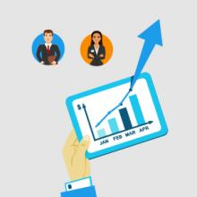 does customer retention has a real measurable roi