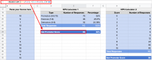 nps-score-calculation-formula